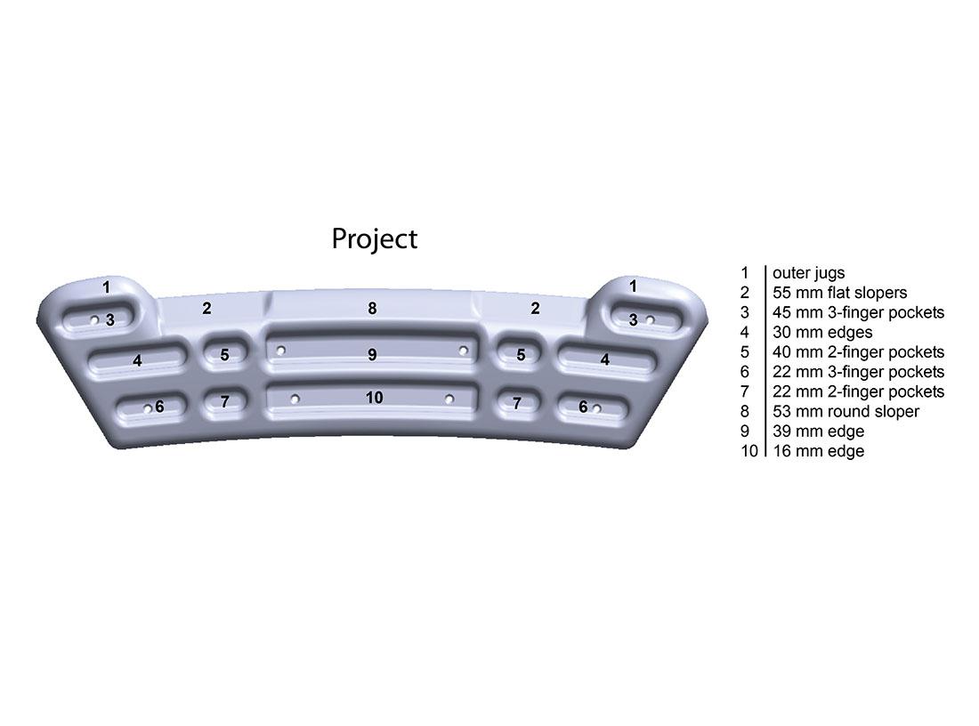 METOLIUS - Project Board